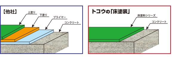 floor_06-530x153